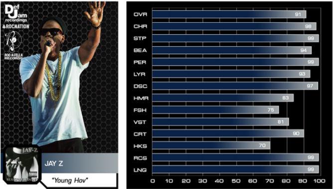 Jay-Z-Madden-Scale